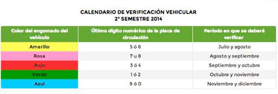 servicio_20141128_informate_verificacionnota